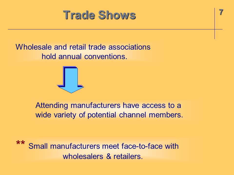 ** Small manufacturers meet face-to-face with