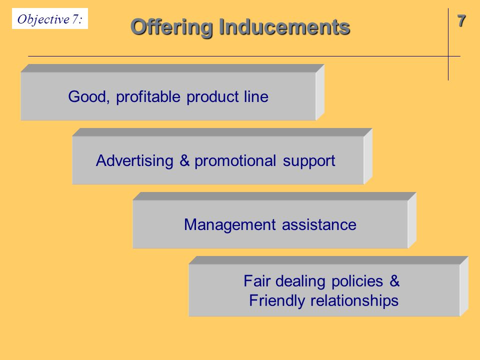 Offering Inducements 7 Good, profitable product line