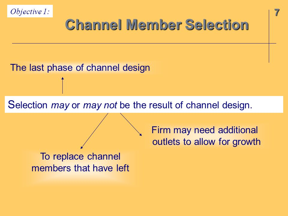 Channel Member Selection