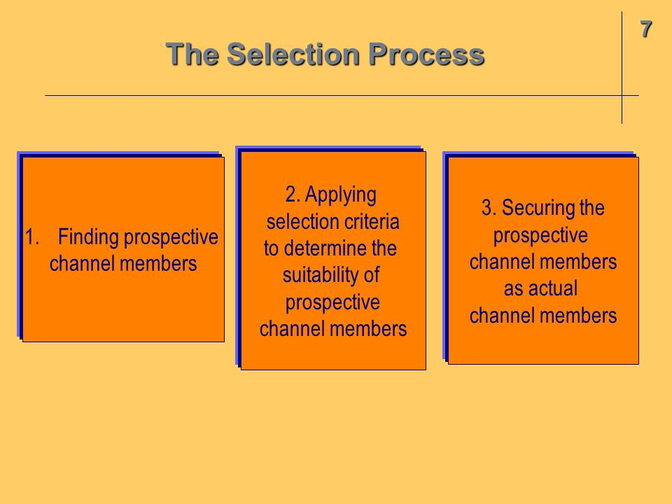 The Selection Process 7 2. Applying 3. Securing the selection criteria