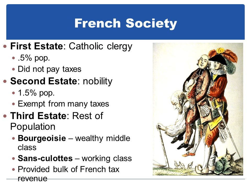 French Society First Estate: Catholic clergy Second Estate: nobility