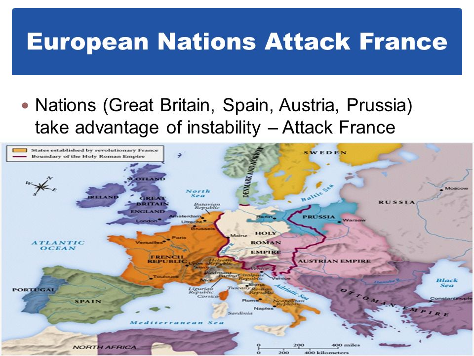 European Nations Attack France