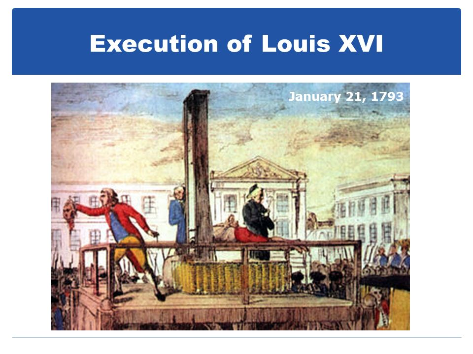 Execution of Louis XVI January 21, 1793