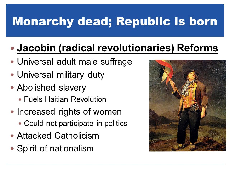 Monarchy dead; Republic is born