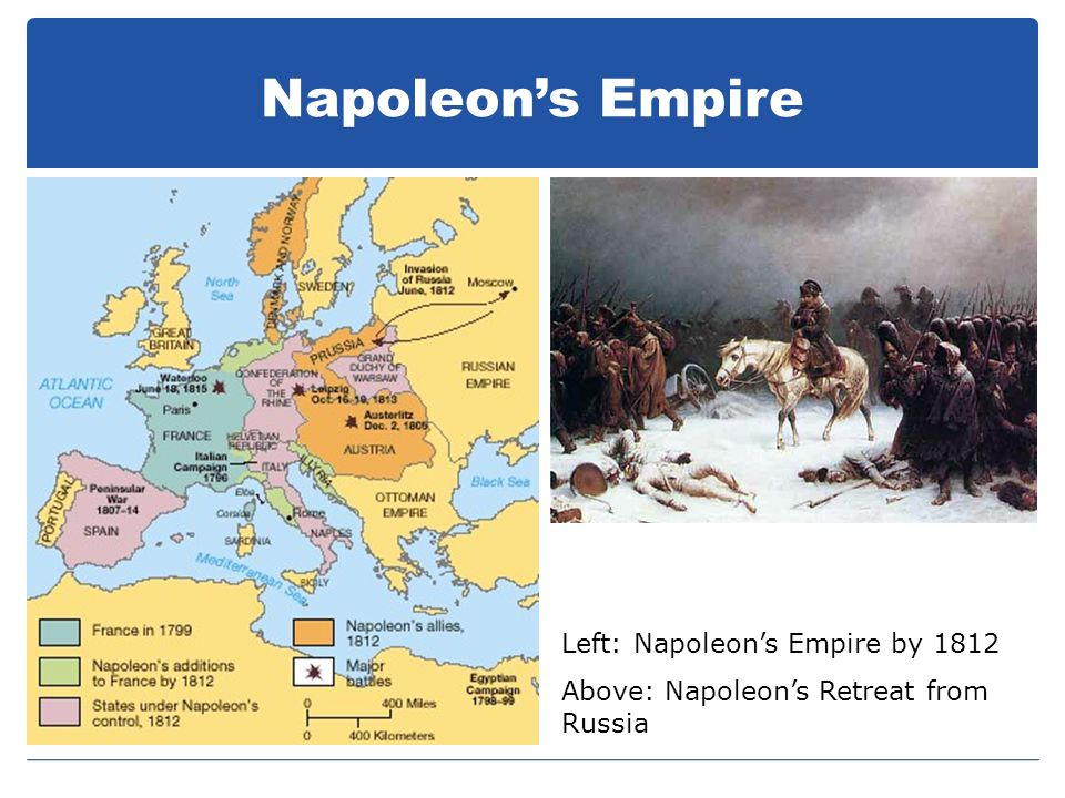Napoleon's Empire Left: Napoleon's Empire by 1812
