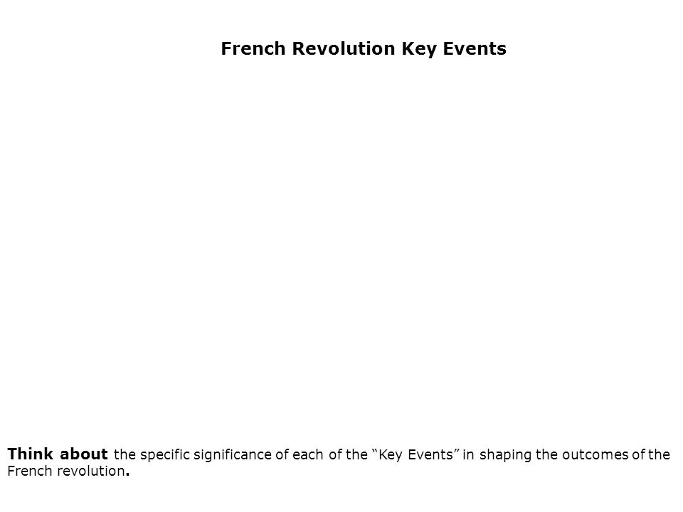 French Revolution Key Events