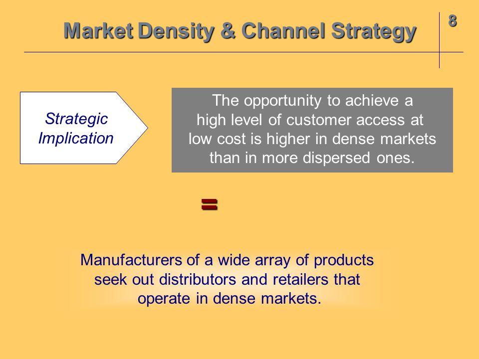 Market Density & Channel Strategy