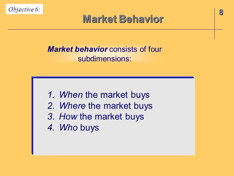 Market behavior consists of four