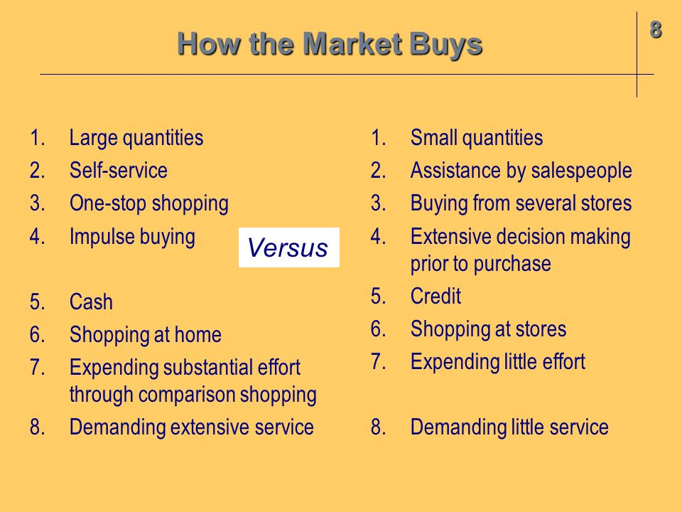 How the Market Buys Versus 8 Large quantities Self-service
