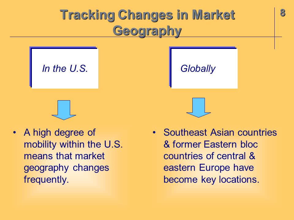 Tracking Changes in Market Geography