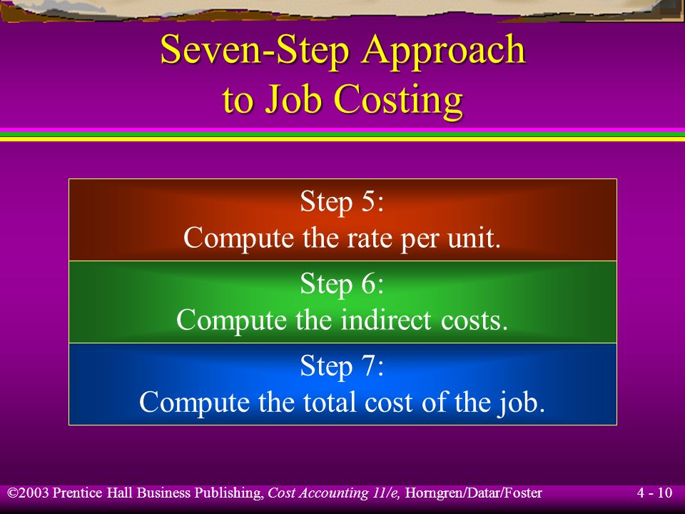 Seven-Step Approach to Job Costing