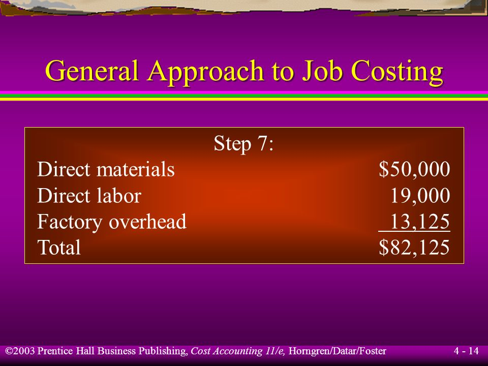 General Approach to Job Costing