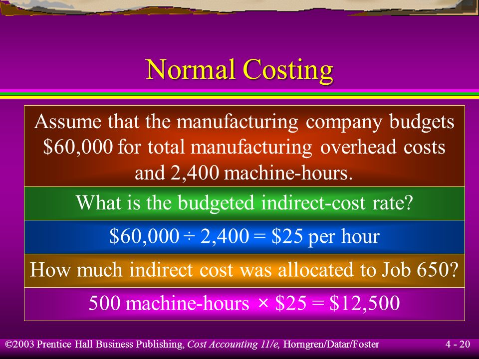 Normal Costing Assume that the manufacturing company budgets