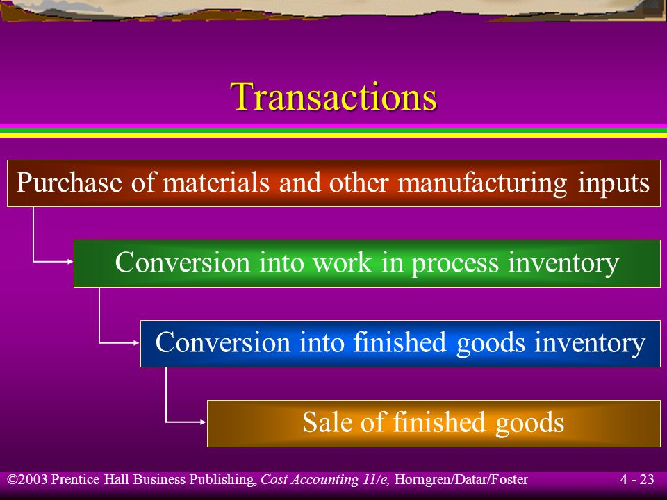 Transactions Purchase of materials and other manufacturing inputs