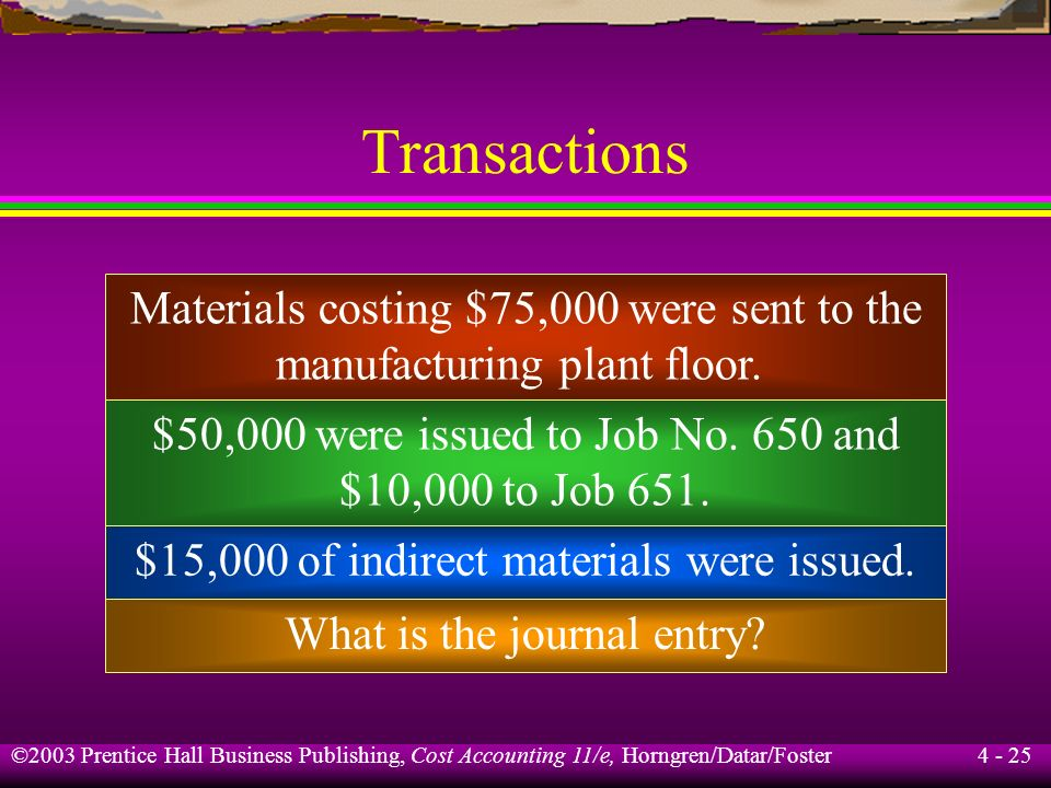 Transactions Materials costing $75,000 were sent to the