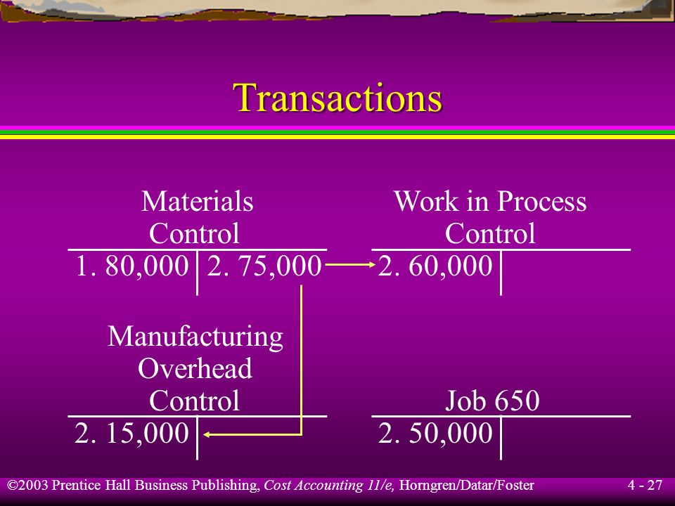 Transactions Materials Control 1. 80, ,000 Work in Process