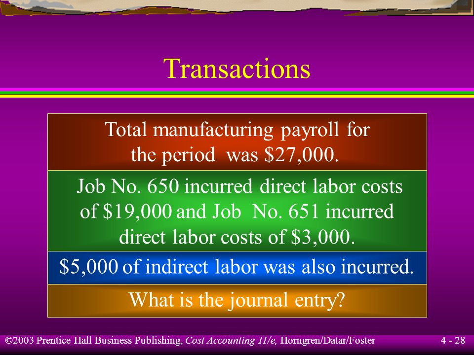 Transactions Total manufacturing payroll for the period was $27,000.