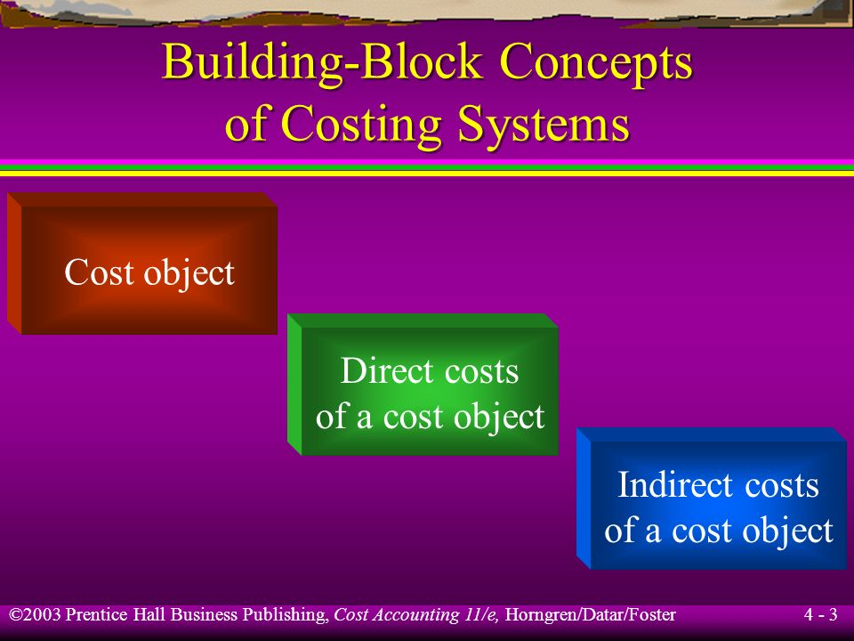 Building-Block Concepts of Costing Systems