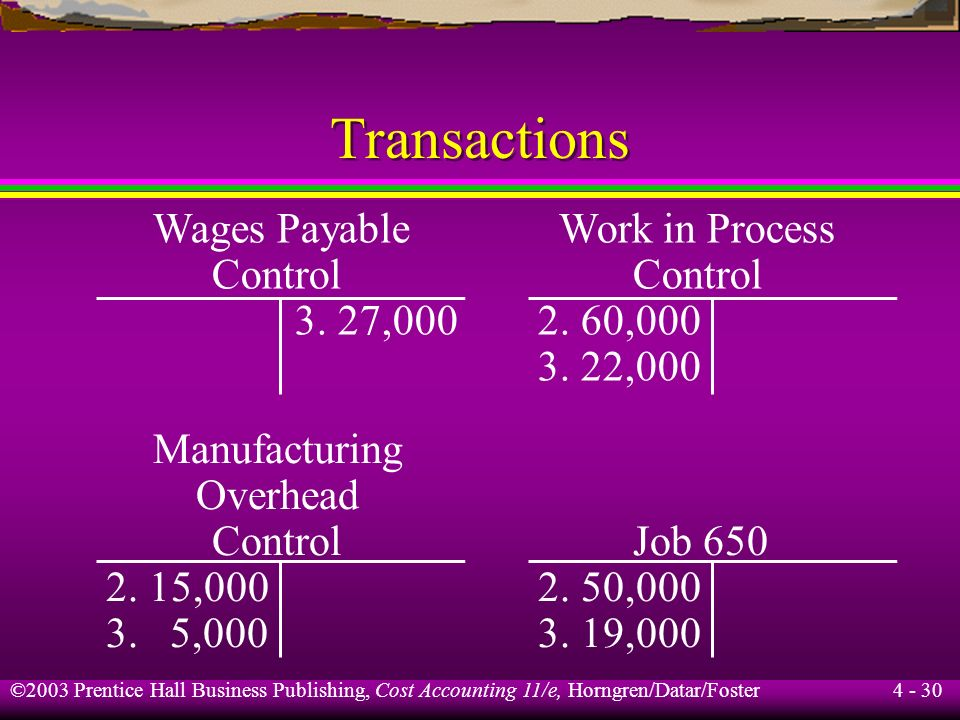 Transactions Wages Payable Control 3. 27,000 Work in Process Control
