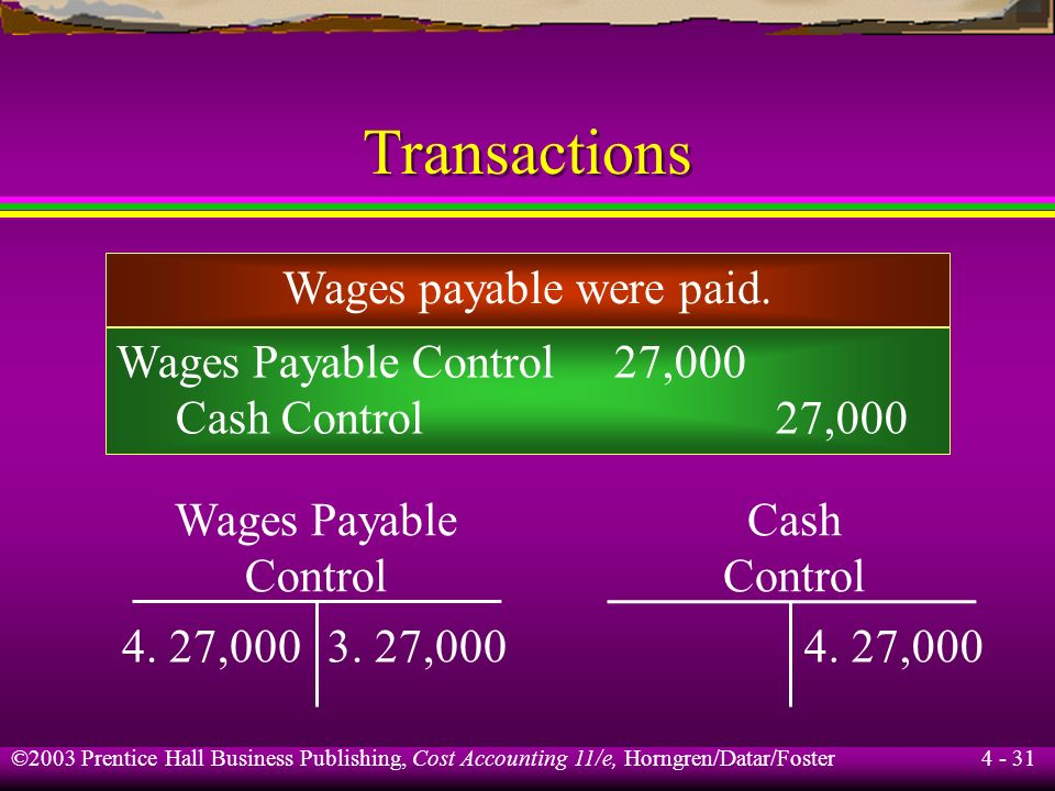 Wages payable were paid.