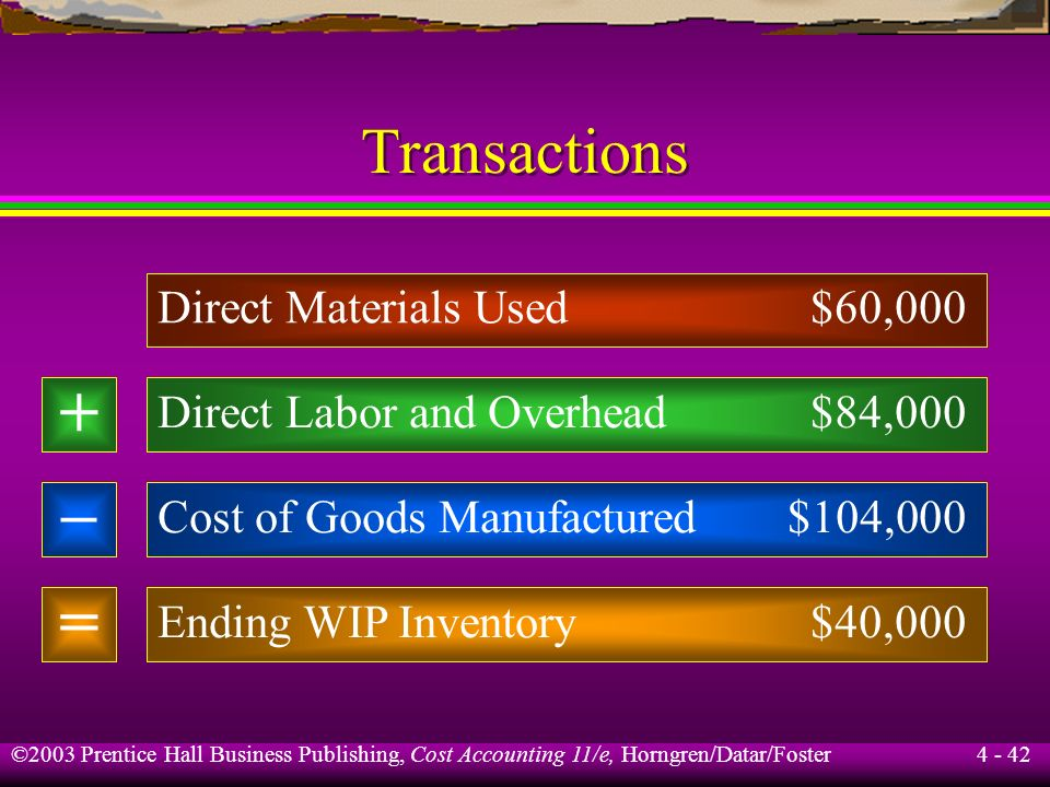+ – = Transactions Direct Materials Used $60,000