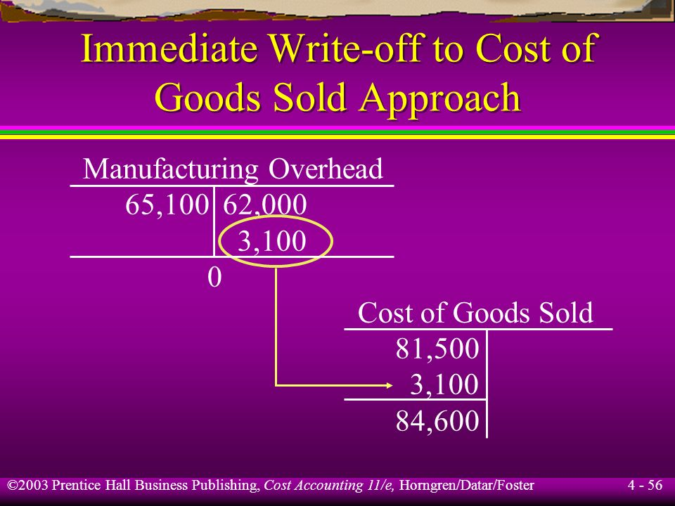 Immediate Write-off to Cost of Goods Sold Approach