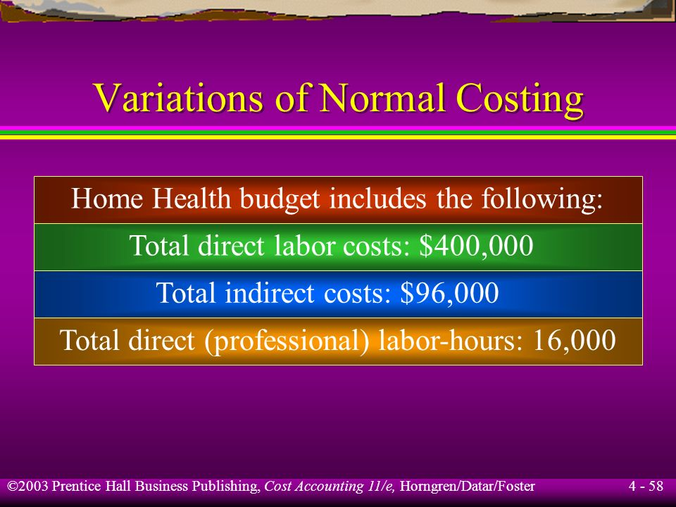 Variations of Normal Costing
