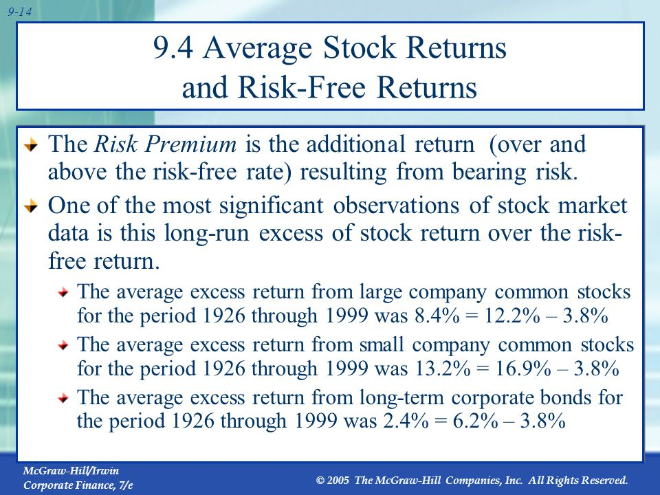 9.4 Average Stock Returns and Risk-Free Returns