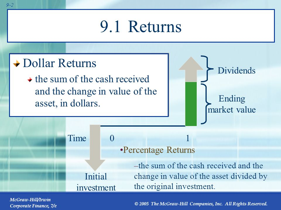 9.1 Returns Dollar Returns