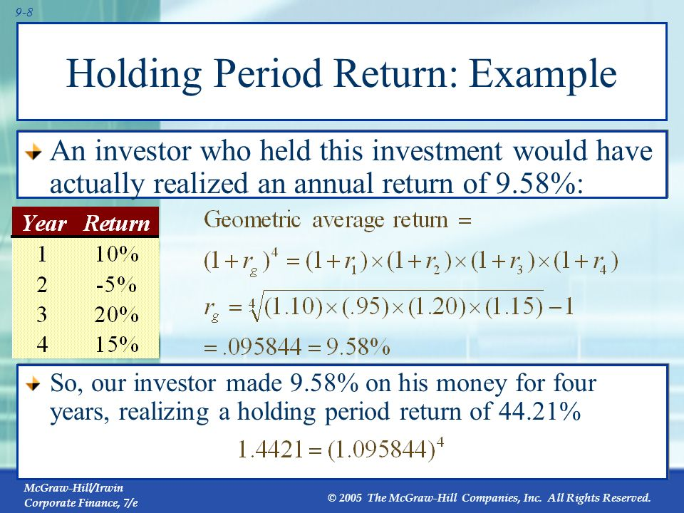 Holding Period Return: Example