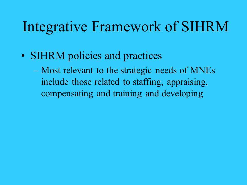 Integrative Framework of SIHRM