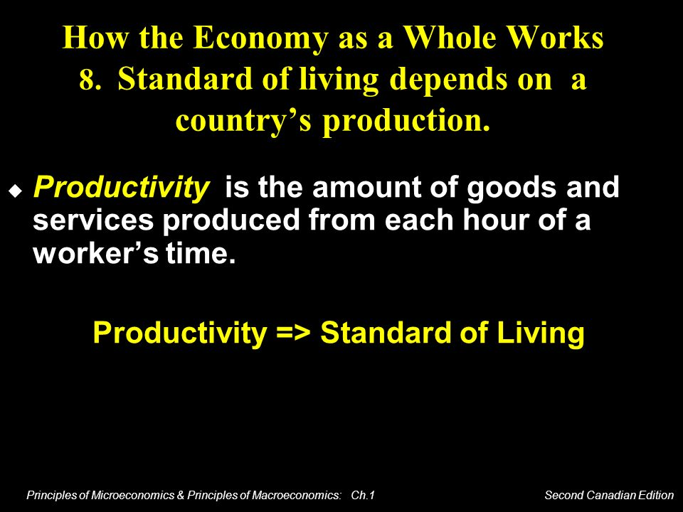 Productivity => Standard of Living