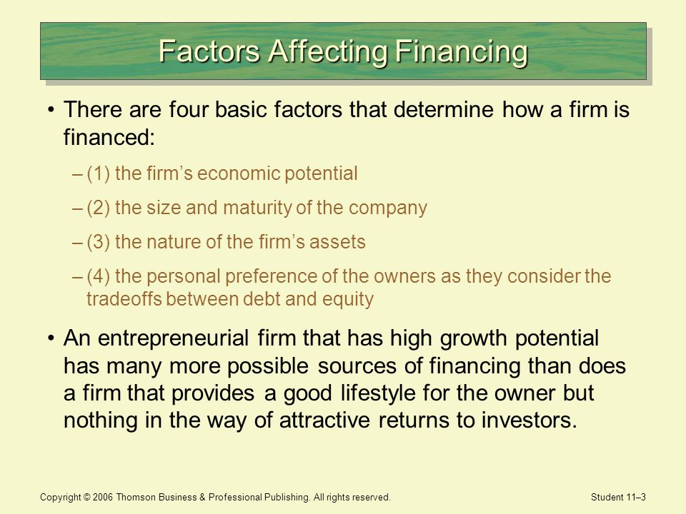 Factors Affecting Financing