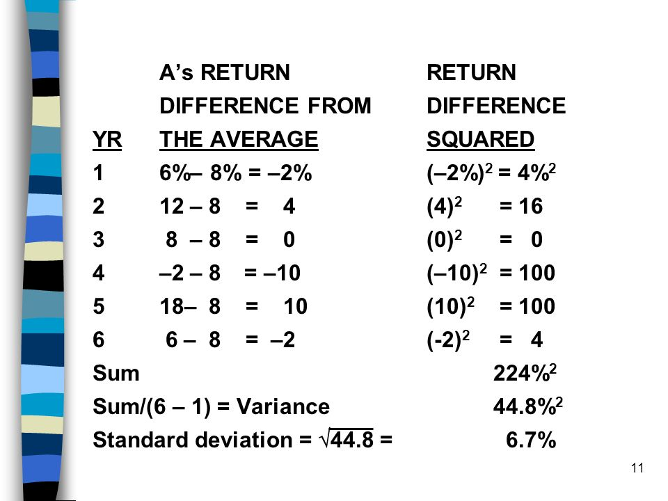 A's RETURN RETURN DIFFERENCE FROM DIFFERENCE. YR THE AVERAGE SQUARED. 1 6%– 8% = –2% (–2%)2 = 4%2.