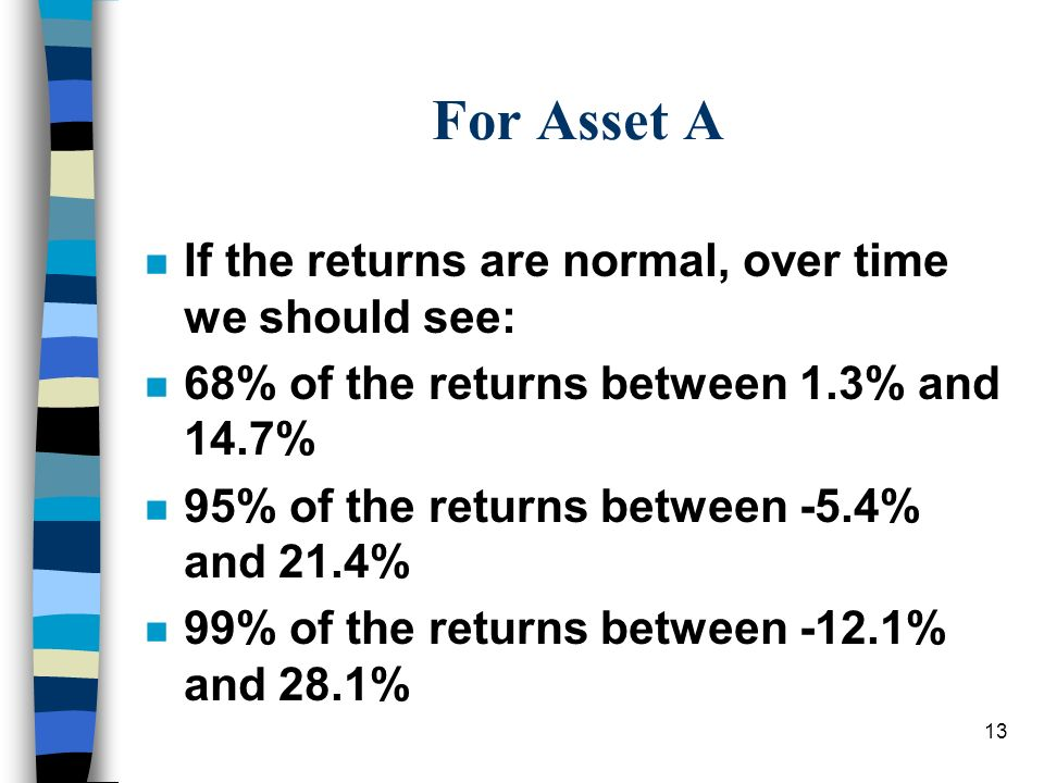 For Asset A If the returns are normal, over time we should see: