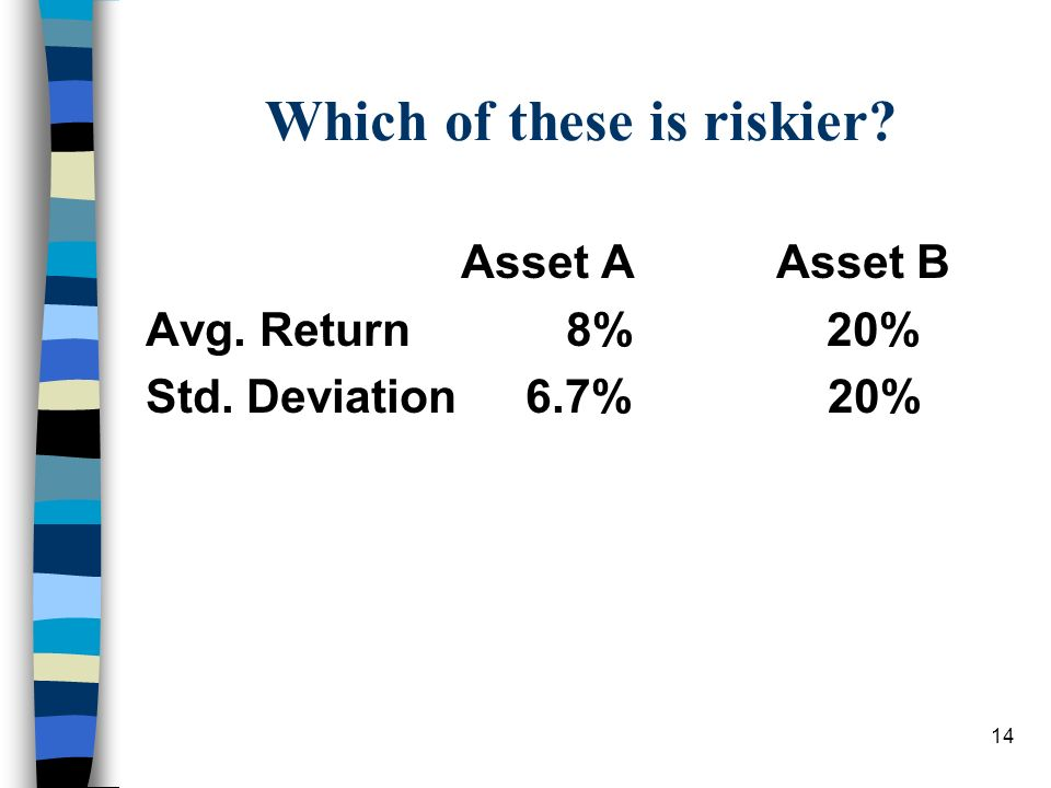 Which of these is riskier