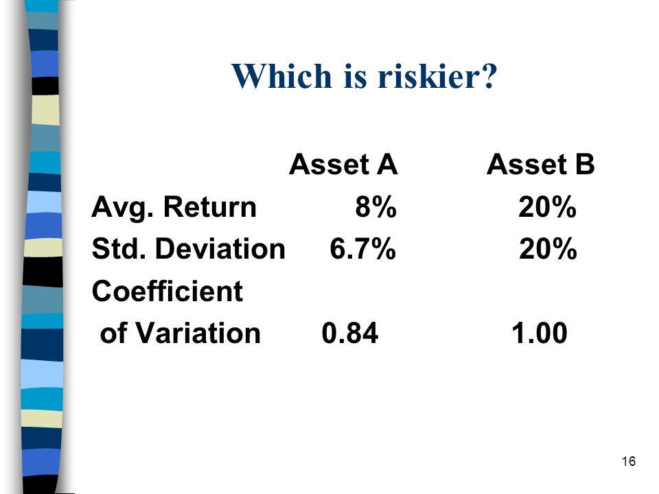 Which is riskier Asset A Asset B Avg. Return 8% 20%