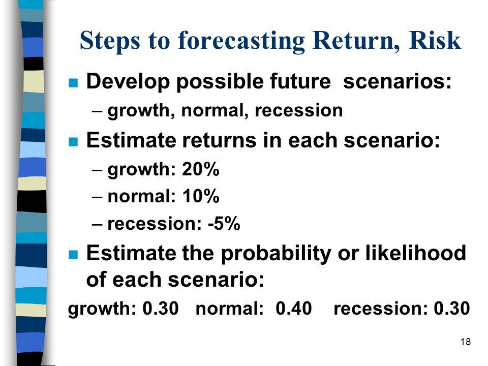Steps to forecasting Return, Risk