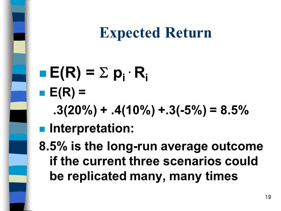 Expected Return E(R) =  pi . Ri E(R) =