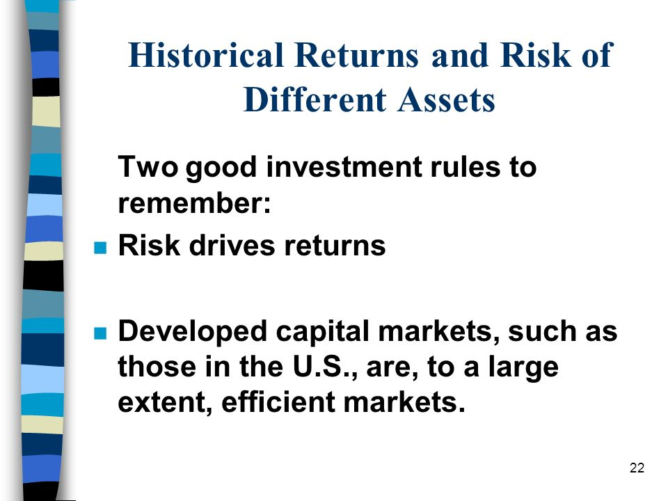 Historical Returns and Risk of Different Assets
