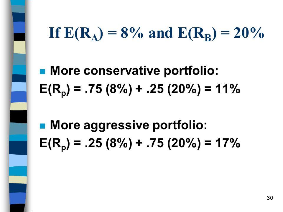 If E(RA) = 8% and E(RB) = 20% More conservative portfolio: