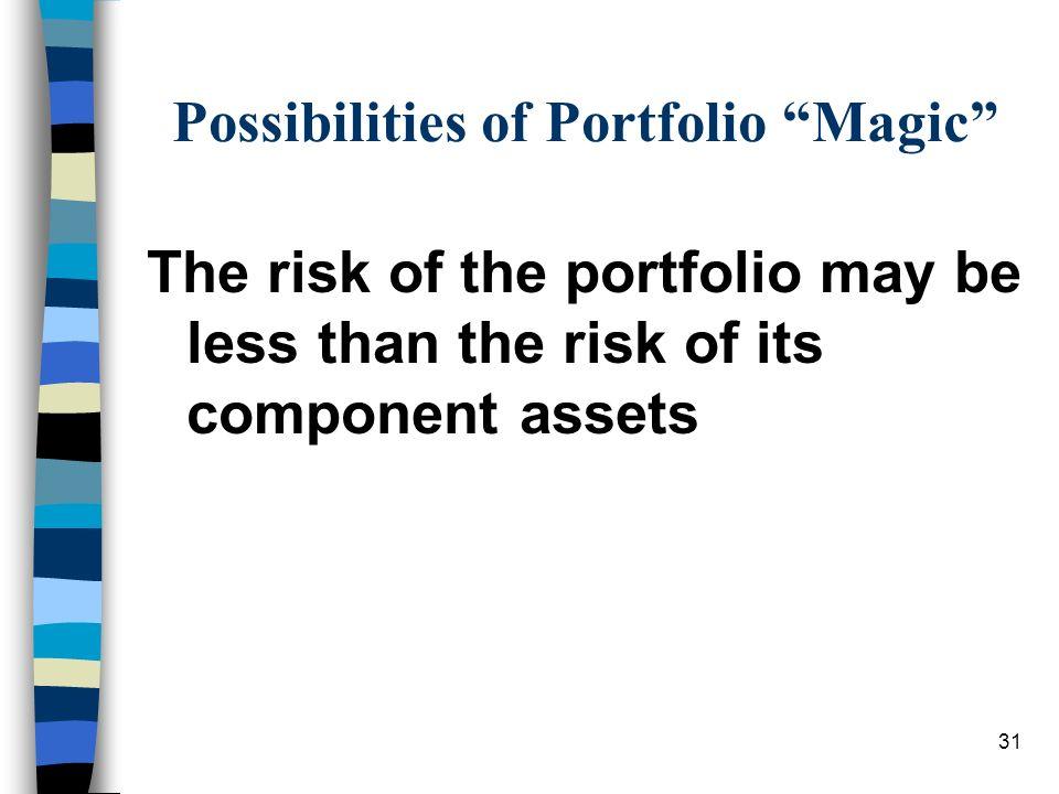 Possibilities of Portfolio Magic