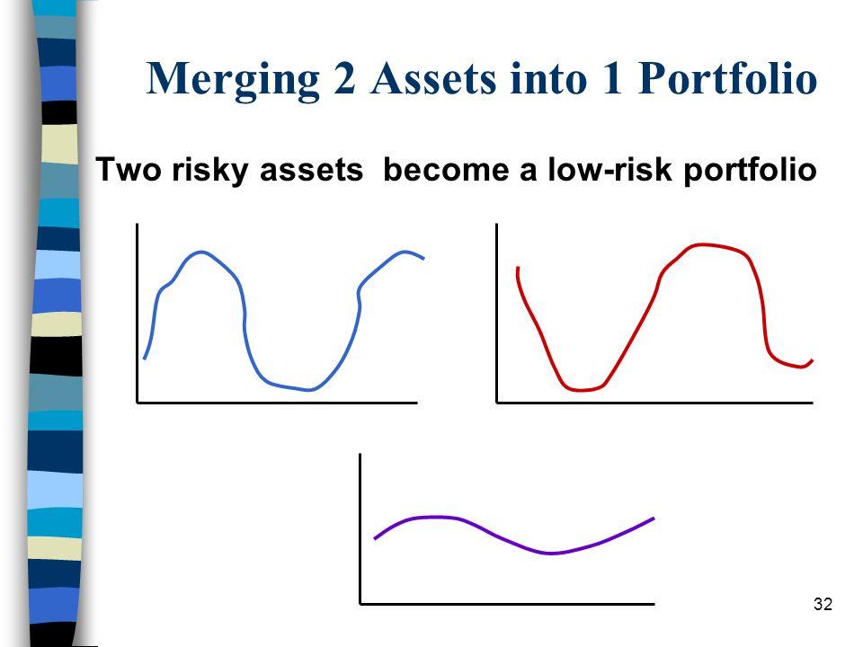 Merging 2 Assets into 1 Portfolio