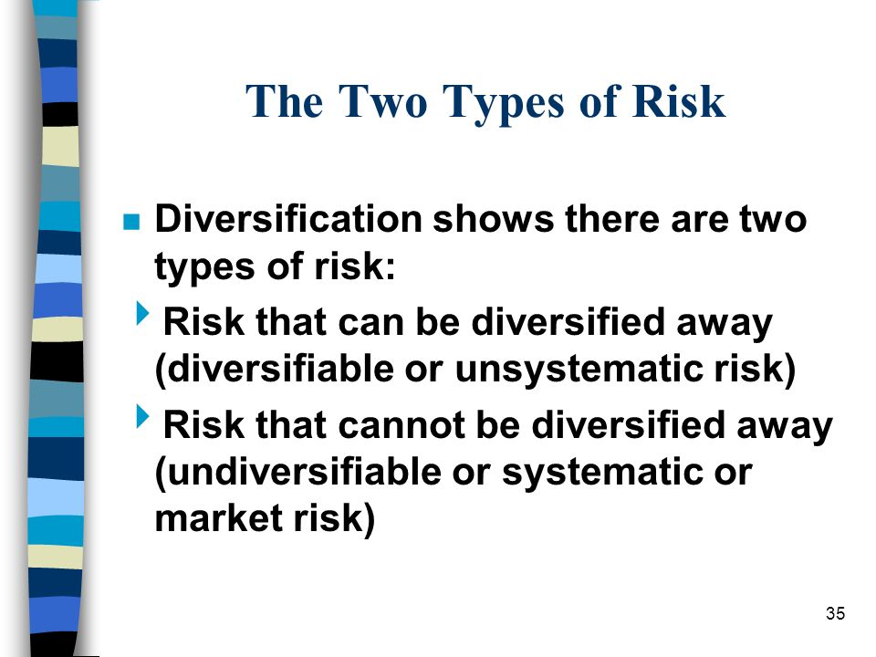 The Two Types of Risk Diversification shows there are two types of risk: Risk that can be diversified away (diversifiable or unsystematic risk)