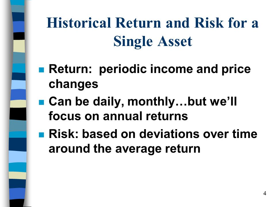 Historical Return and Risk for a Single Asset