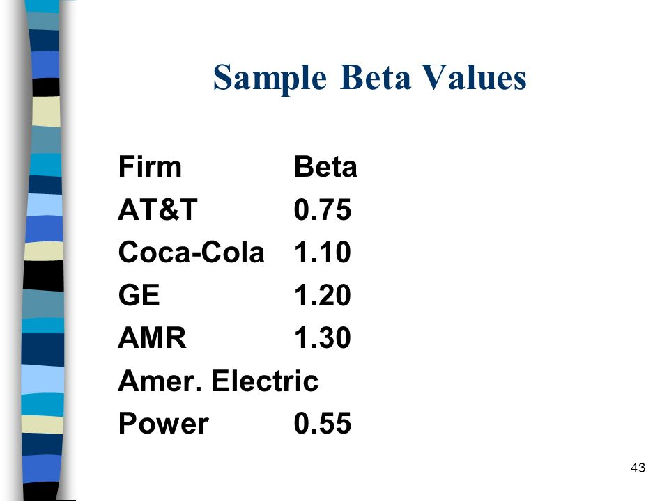 Sample Beta Values Firm Beta AT&T 0.75 Coca-Cola 1.10 GE 1.20 AMR 1.30