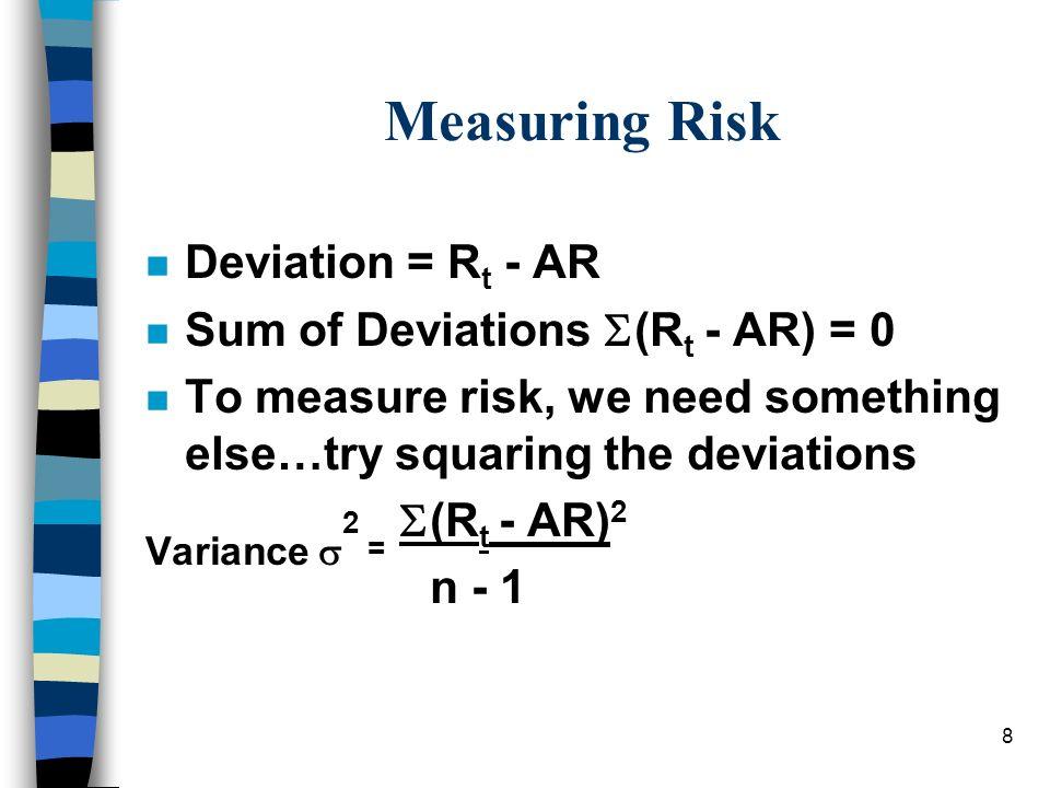Measuring Risk Variance 2 = (Rt - AR)2 Deviation = Rt - AR