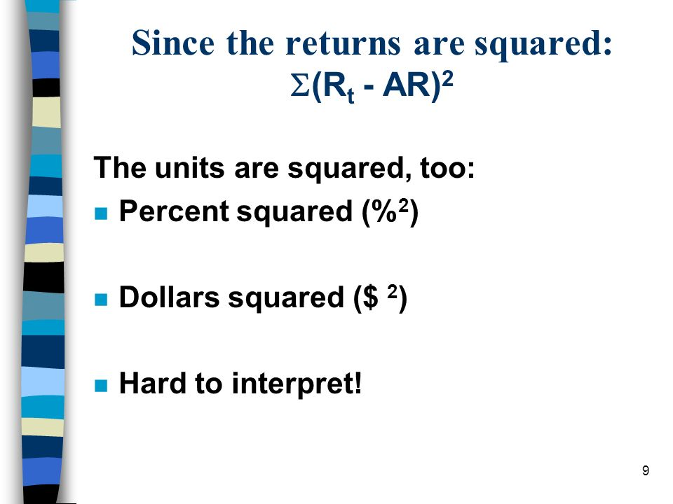 Since the returns are squared: (Rt - AR)2