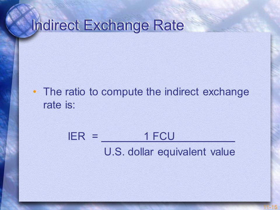 Indirect Exchange Rate