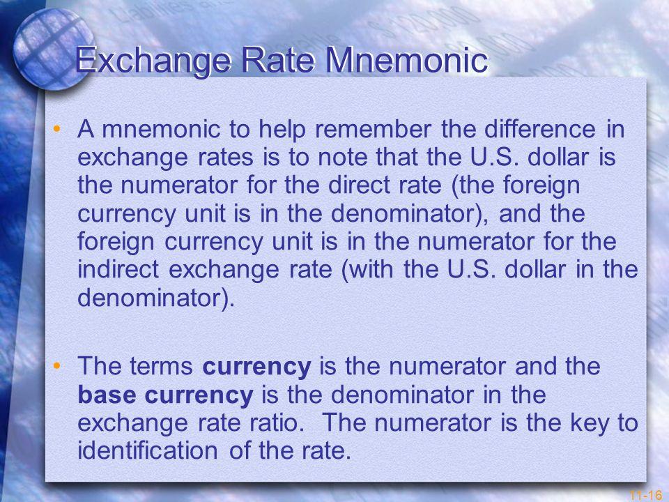 Exchange Rate Mnemonic